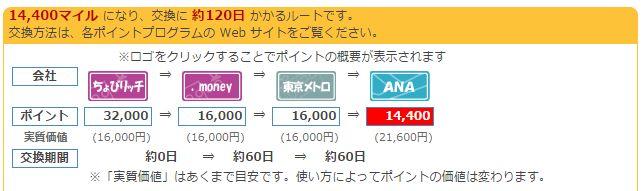 amexgold3